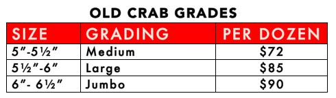 Old Crab Grades